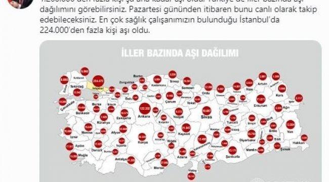 Sağlık Bakanı Fahrettin Koca, sosyal medya hesabı üzerinden 81 ildeki aşıla...