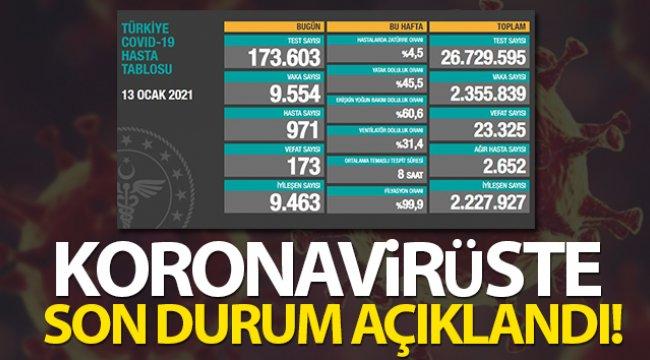 Türkiye'de son 24 saatte 9.554 koronavirüs vakası tespit edildi