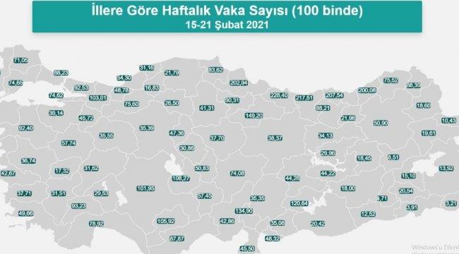 Sağlık Bakanlığı verilerine göre Kayseri'de günlük ortalama 150 Covid-1...